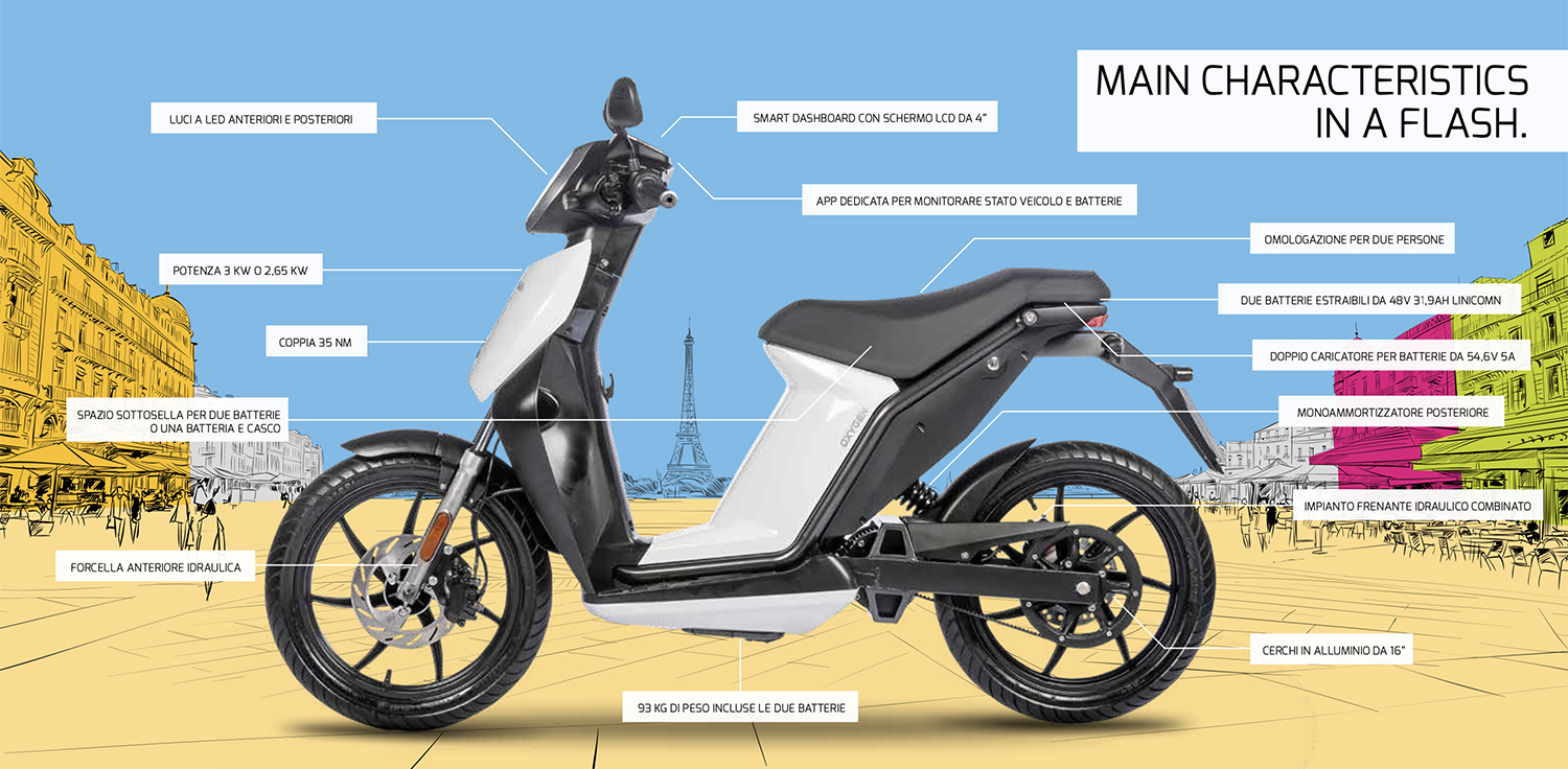 Quadro Vehicles scooter elettrico Oxygen concessionari Torino electric